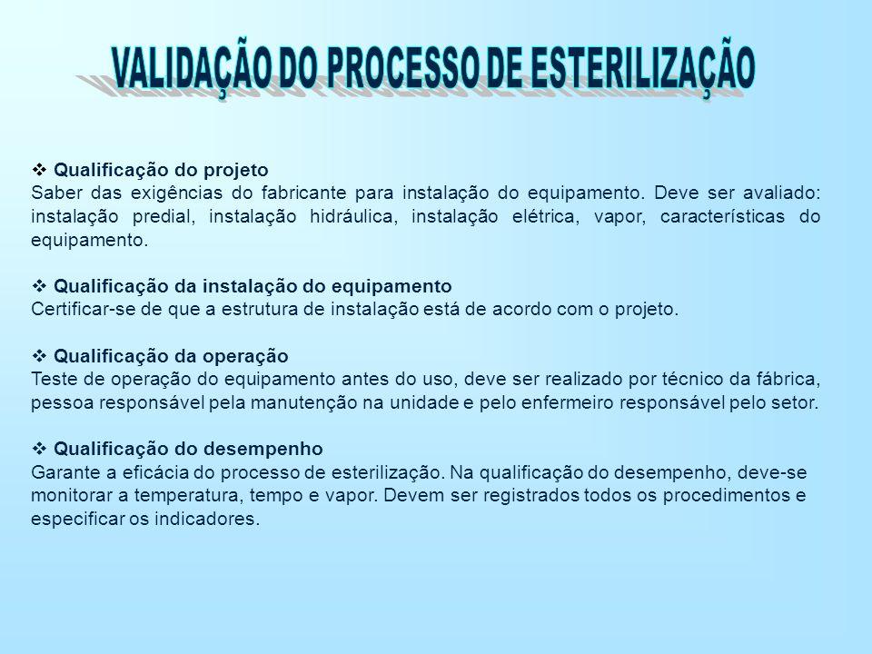 Qualificação do projeto Saber das exigências do fabricante para instalação do equipamento. Deve ser avaliado: instalação predial, instalação hidráulic