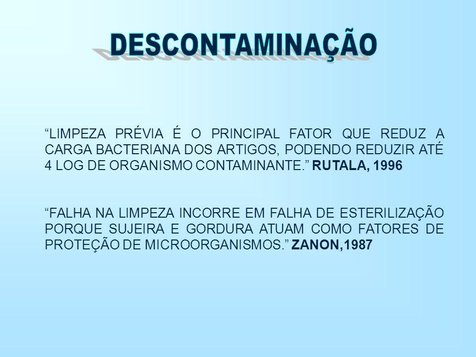 LIMPEZA PRÉVIA É O PRINCIPAL FATOR QUE REDUZ A CARGA BACTERIANA DOS ARTIGOS, PODENDO REDUZIR ATÉ 4 LOG DE ORGANISMO CONTAMINANTE. RUTALA, 1996 FALHA N