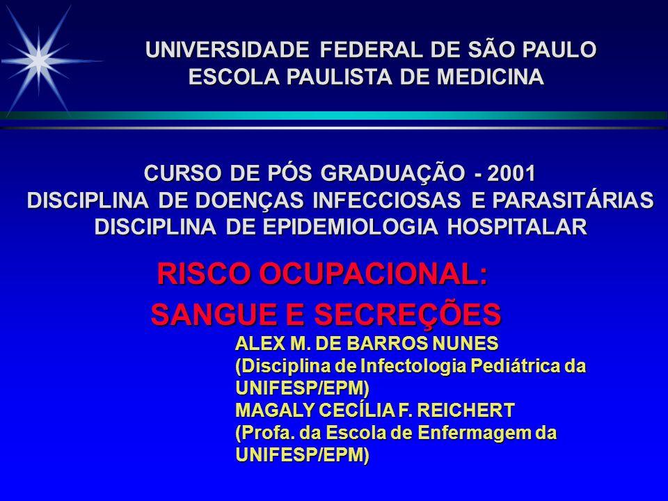 RISCO OCUPACIONAL: SANGUE E SECREÇÕES ALEX M.
