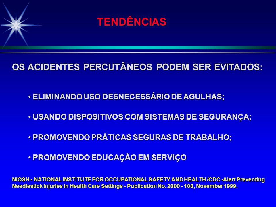 CUIDADOS COM MATERIAIS PÉRFURO-CORTANTES RECOMENDAÇÕES ESPECÍFICAS: MÁXIMA ATENÇÃO DURANTE A REALIZAÇÃO DOS PROCEDIMENTOS; MÁXIMA ATENÇÃO DURANTE A RE