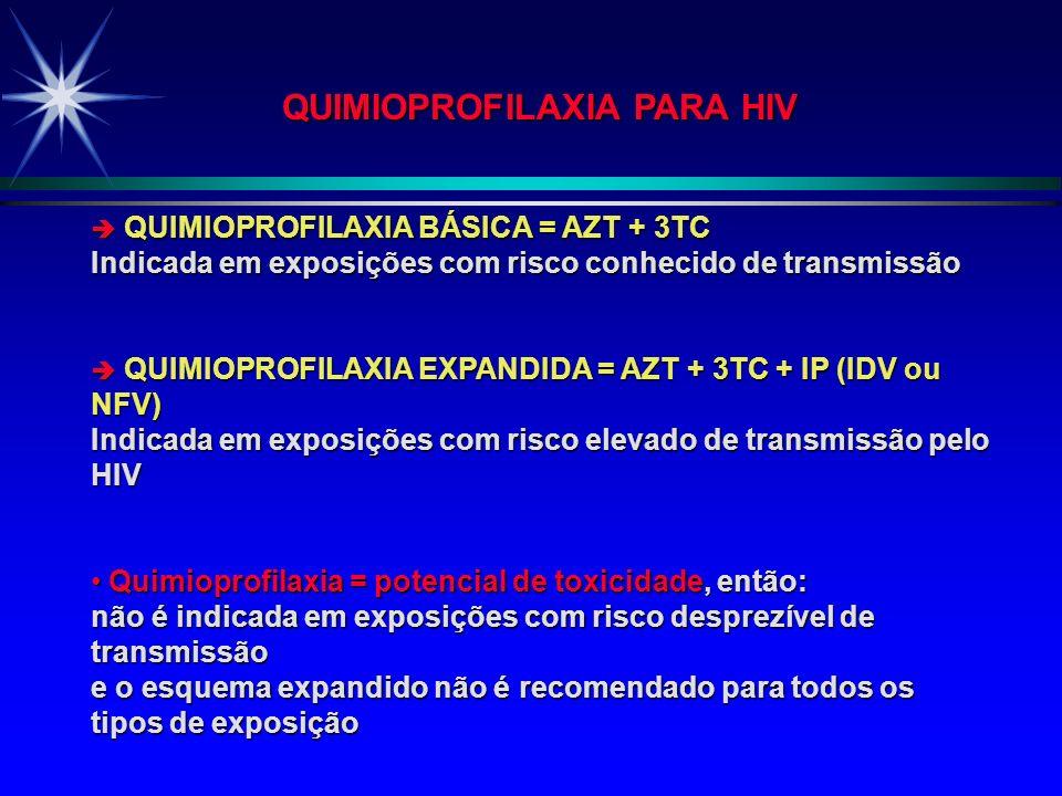 INDICAÇÕES DE ANTI-RETROVIRAIS AVALIAÇÃO DE QUIMIOPROFILAXIA (QP) PARA O HIV MATERIAL BIOLÓGICO DE RISCO? SOROLOGIA ANTI-HIV CONHECIDA ? SIMNÃO HIVNEG