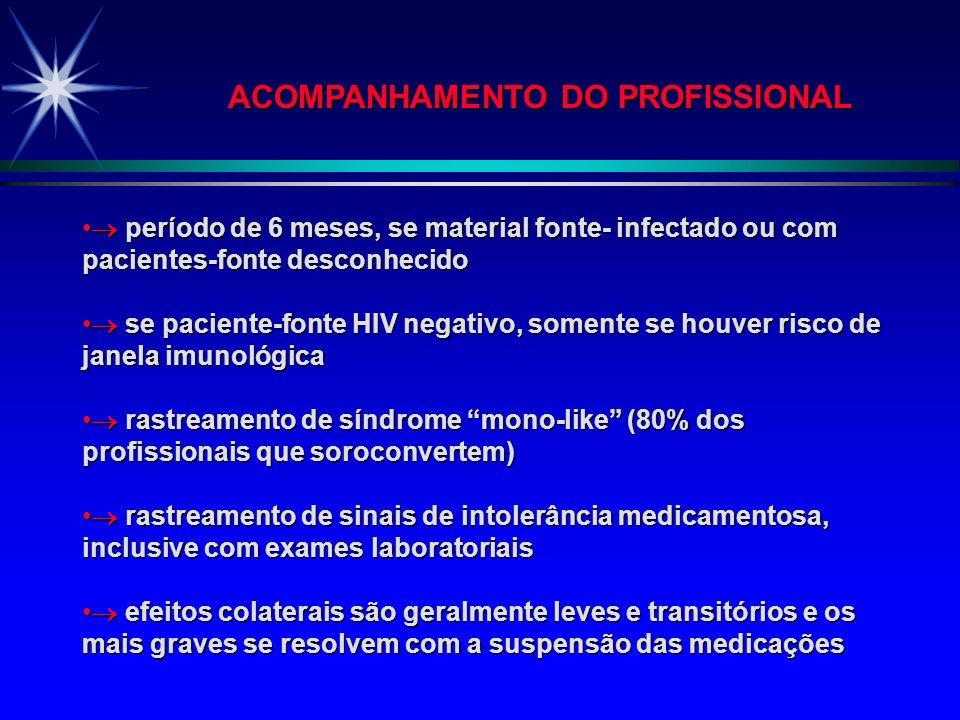 MEDICAMENTOS UTILIZADOS NA PROFILAXIA APÓS EXPOSIÇÃO OCUPACIONAL IDV cap. 400mg - 2 cap., 8/8h (com ingestão de líquidos > 1,5litros/dia) eventos adve
