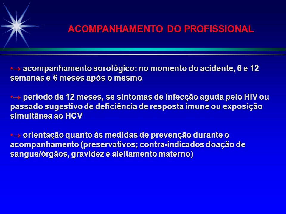 período de 6 meses, se material fonte- infectado ou com pacientes-fonte desconhecido período de 6 meses, se material fonte- infectado ou com pacientes