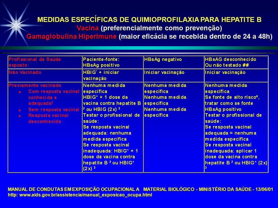 acompanhamento sorológico: no momento do acidente, 6 e 12 semanas e 6 meses após o mesmo acompanhamento sorológico: no momento do acidente, 6 e 12 sem