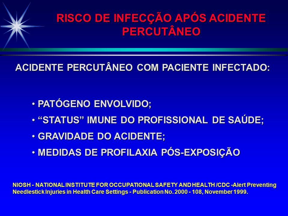 INFECÇÕES HEPATITE C VÍRUS HEPATITE C (HCV) 75 a 85% FORMA CRÔNICA 10 a 20% CIRROSE 1 a 5% CA FÍGADO 1 a 5% CA FÍGADO CDC - Recommendations for preven