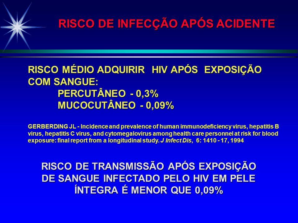 MEDIDAS ESPECÍFICAS DE QUIMIOPROFILAXIA HIV CONDIÇÃO SOROLÓGICA DO PACIENTE NÃO É CONHECIDA CONDIÇÃO SOROLÓGICA DO PACIENTE NÃO É CONHECIDA INDICADA A QUIMIOPROFILAXIA DEVE SER REAVALIADA SUA INDICADA A QUIMIOPROFILAXIA DEVE SER REAVALIADA SUA MANUTENÇÃO RESULTADO SOROLOGIA PACIENTE-FONTE MANUTENÇÃO RESULTADO SOROLOGIA PACIENTE-FONTE TESTE ANTI-HIV DO PACIENTE FONTE ACONSELHAMENTO TESTE ANTI-HIV DO PACIENTE FONTE ACONSELHAMENTO RECOMENDA-SE UTILIZAÇÃO DE TESTES RÁPIDOS ANTI-HIV RECOMENDA-SE UTILIZAÇÃO DE TESTES RÁPIDOS ANTI-HIV TESTES RÁPIDOS ANTI-HIV NÃO SÃO DEFINITIVOS P/ DIAGNÓSTICO TESTES RÁPIDOS ANTI-HIV NÃO SÃO DEFINITIVOS P/ DIAGNÓSTICO NOS ACIDENTES GRAVES É MELHOR COMEÇAR A QUIMIOPROFILAXIA E POSTERIORMENTE REAVALIAR A MANUTENÇÃO OU MUDANÇA DO TRATAMENTO
