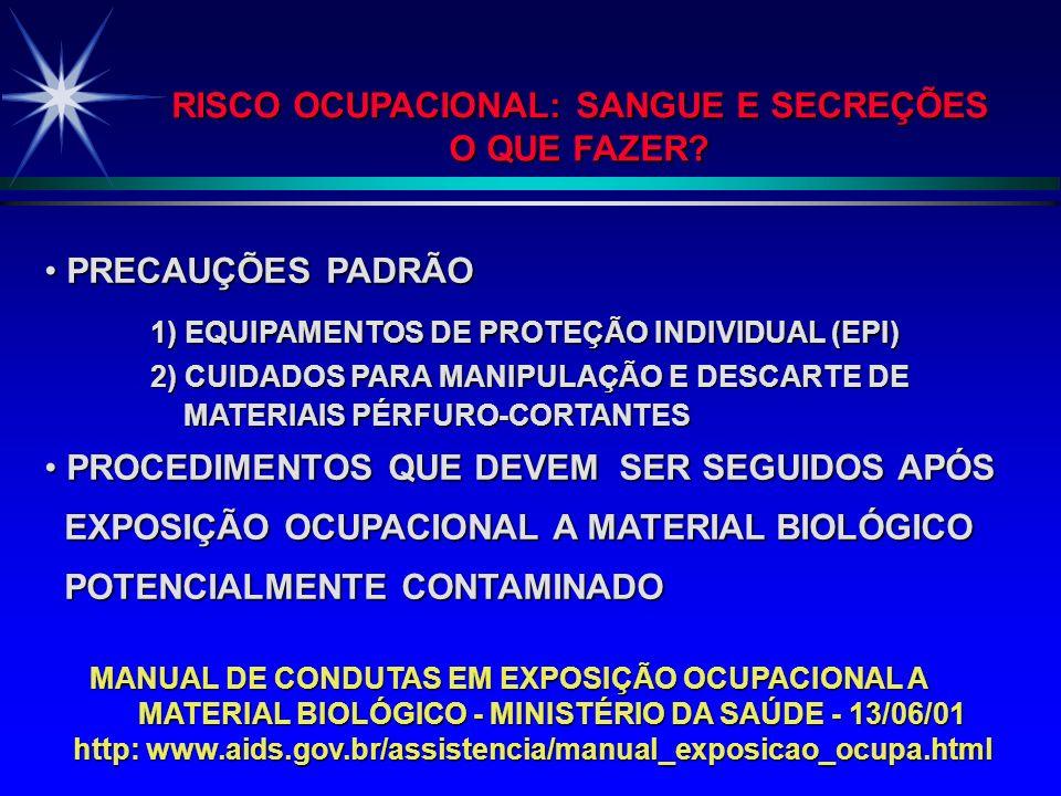 RISCO OCUPACIONAL: SANGUE E SECREÇÕES O QUE FAZER.