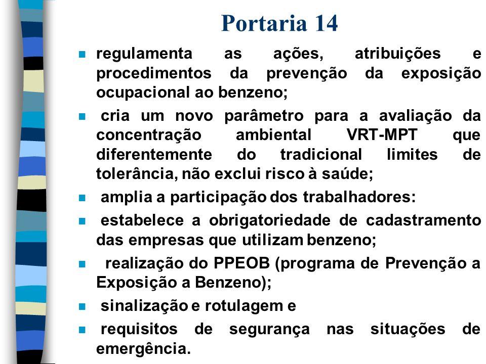 Grupo Técnico Tripartite sobre o Benzeno. n Portaria 14, n Instrução normativa 01 n Instrução normativa 02 n Acordo coletivo.