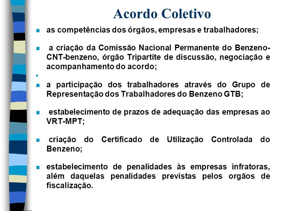 As instruções Normativas 01 e 02 n Critérios para a Avaliação das concentracões de benzeno no ambiente de trabalho e de Vigilância da Saúde dos trabal