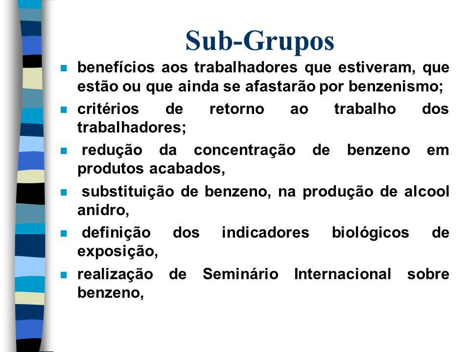 Acordo Coletivo n as competências dos órgãos, empresas e trabalhadores; n a criação da Comissão Nacional Permanente do Benzeno- CNT-benzeno, órgão Tri