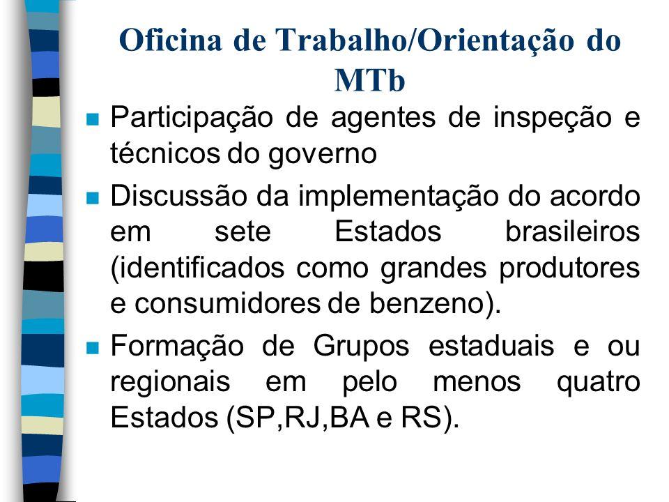 Sub-Grupos n ampliação e ou discussão do controle do benzeno em outros setores que ainda não tinha sido abrangido pelo acordo –off shore –distribuição