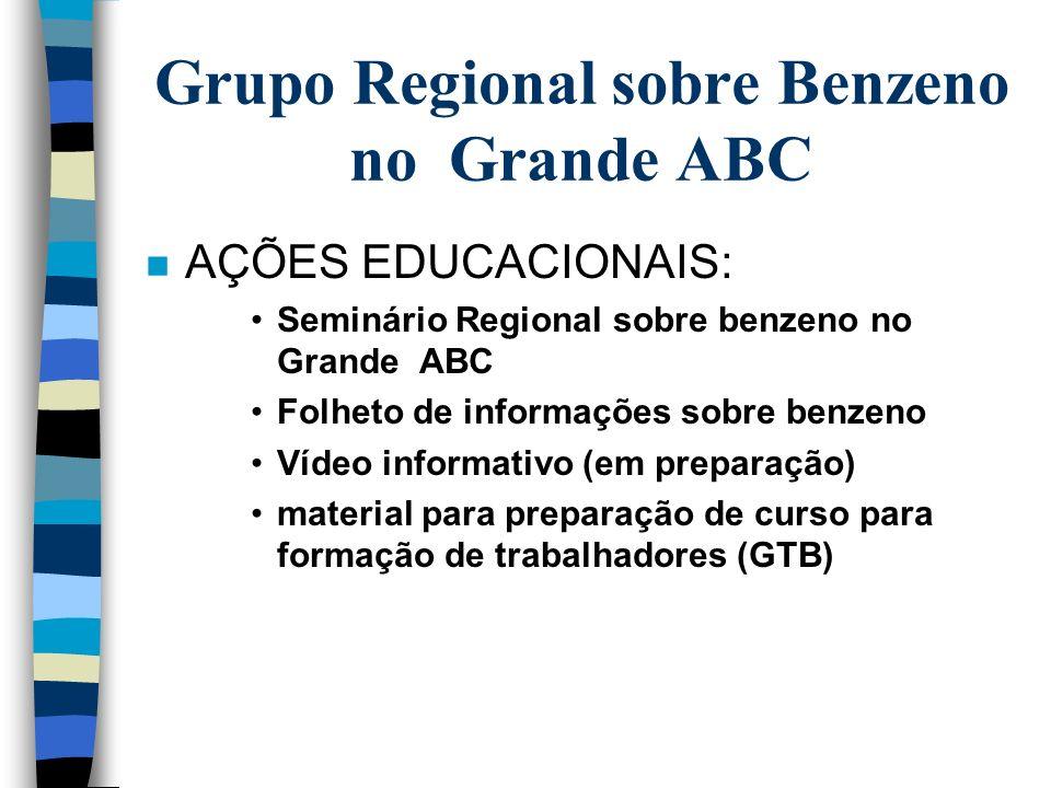 Grupo Regional sobre Benzeno no Grande ABC n Divididos em subgrupos: –ações educacionais, –protocolo de vigilância à saúde –acompanhamento do acordo e