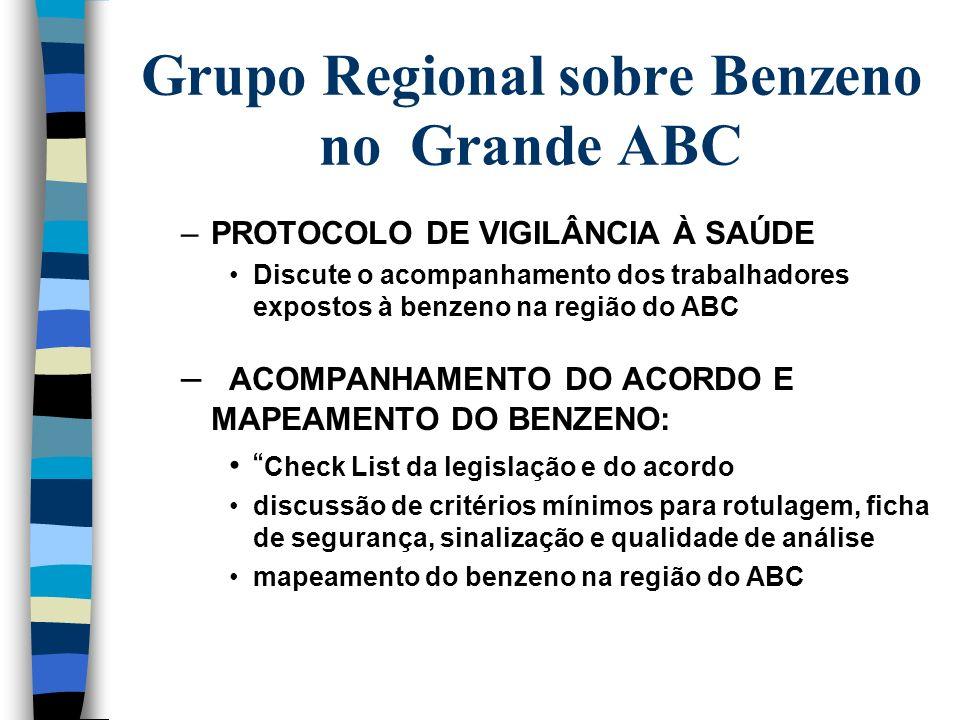 Grupo Regional sobre Benzeno no Grande ABC n AÇÕES EDUCACIONAIS: Seminário Regional sobre benzeno no Grande ABC Folheto de informações sobre benzeno V