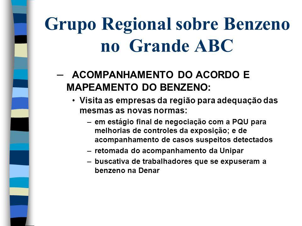 Grupo Regional sobre Benzeno no Grande ABC –PROTOCOLO DE VIGILÂNCIA À SAÚDE Discute o acompanhamento dos trabalhadores expostos à benzeno na região do