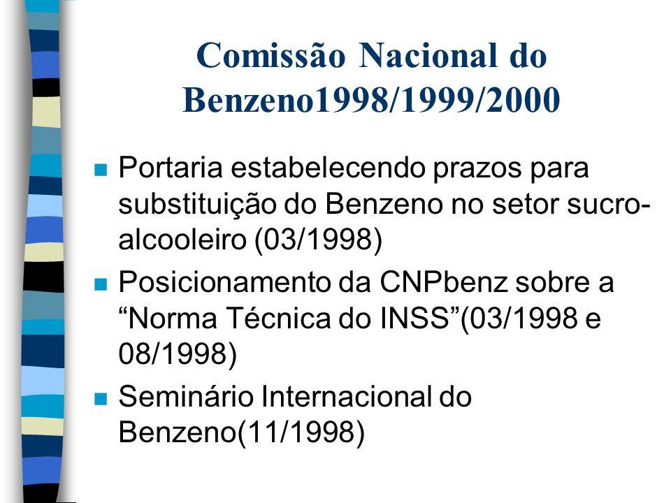 Grupo Regional do Benzeno - Interior n Levantamento das Usinas de álcool anidro do interior de São Paulo –substituição: Ciclo Hexano; Solbrax; Univen