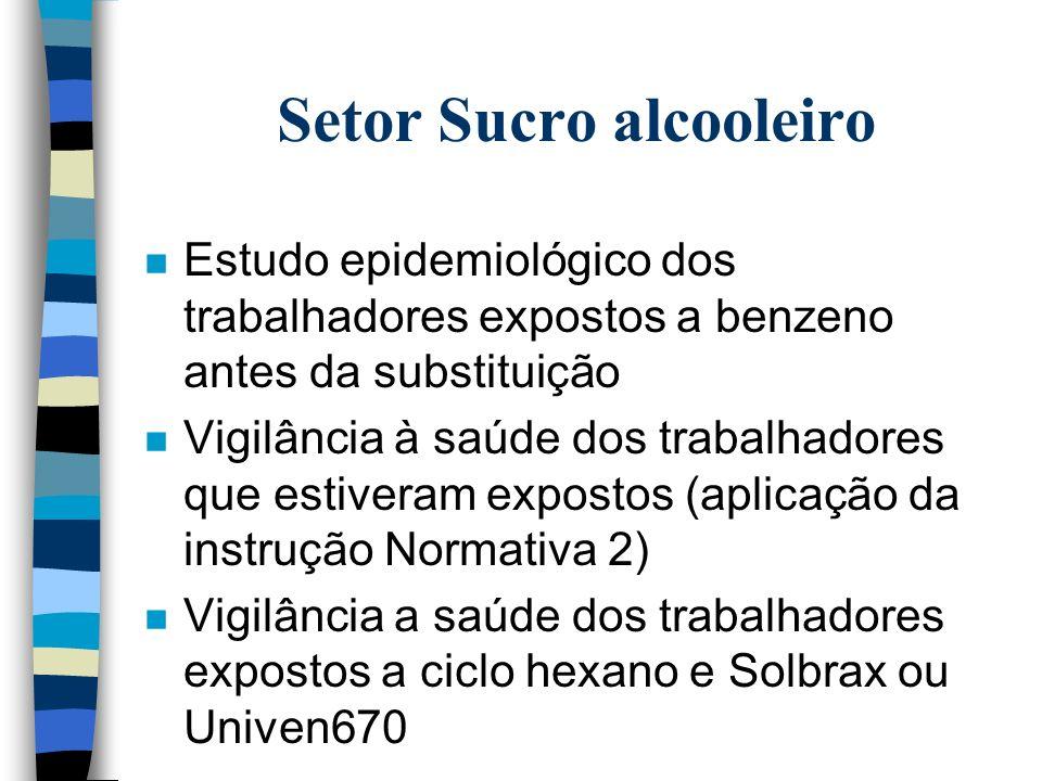Setor Sucro alcooleiro n Substituição do benzeno no setor (último prazo maio/2000) n Utilização de Ciclo hexano e Solbrax ou Univen 670 (prazo de dois