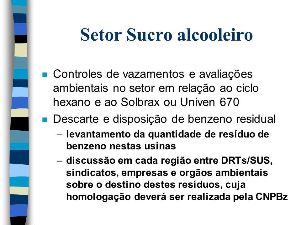 Setor Sucro alcooleiro n Estudo epidemiológico dos trabalhadores expostos a benzeno antes da substituição n Vigilância à saúde dos trabalhadores que e