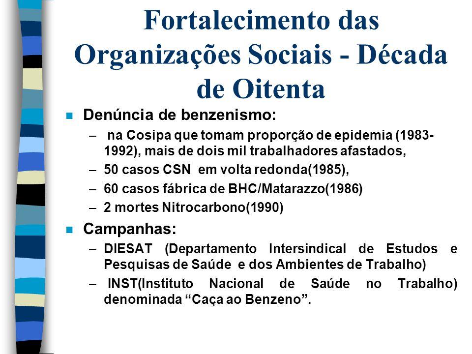 Legislações da Década de Oitenta n 1978 - Portaria 3214 - Ministério do Trabalho - agressividade vários agentes químicos, segundo o conhecimento cient