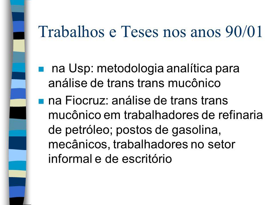 Trabalhos- final dos anos 80 / anos 90 n Teses –1988 -Benzenismo Experimental. Desenvolvimento de medula óssea ectópica - Santana USP –1989- Estudos m