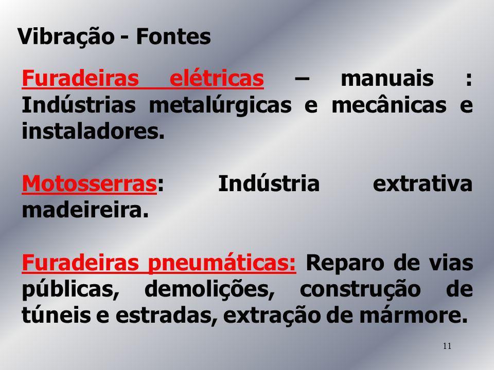 11 Furadeiras elétricas – manuais : Indústrias metalúrgicas e mecânicas e instaladores. Motosserras: Indústria extrativa madeireira. Furadeiras pneumá