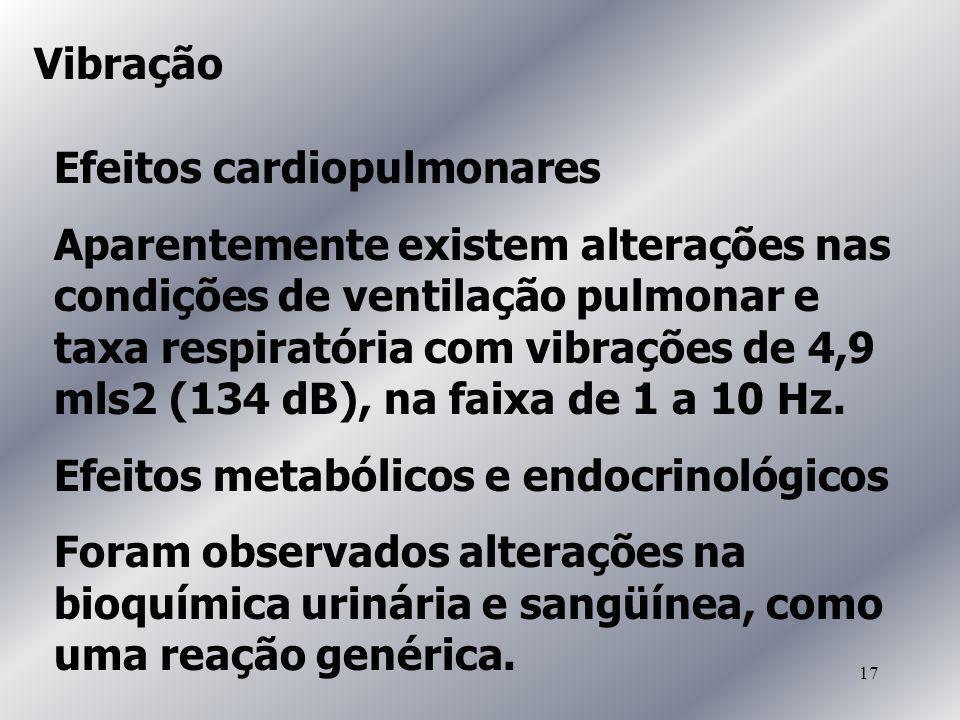 17 Efeitos cardiopulmonares Aparentemente existem alterações nas condições de ventilação pulmonar e taxa respiratória com vibrações de 4,9 mls2 (134 d
