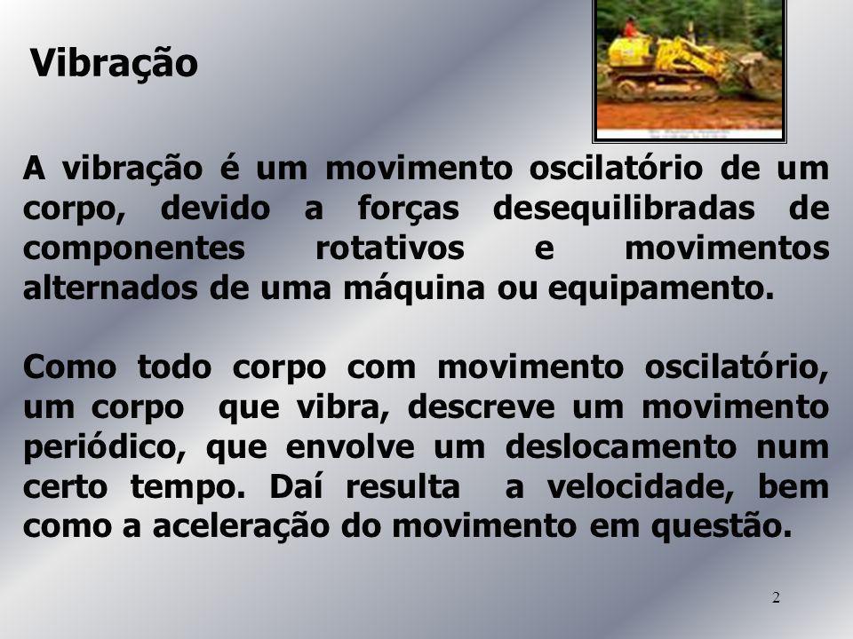 2 A vibração é um movimento oscilatório de um corpo, devido a forças desequilibradas de componentes rotativos e movimentos alternados de uma máquina o