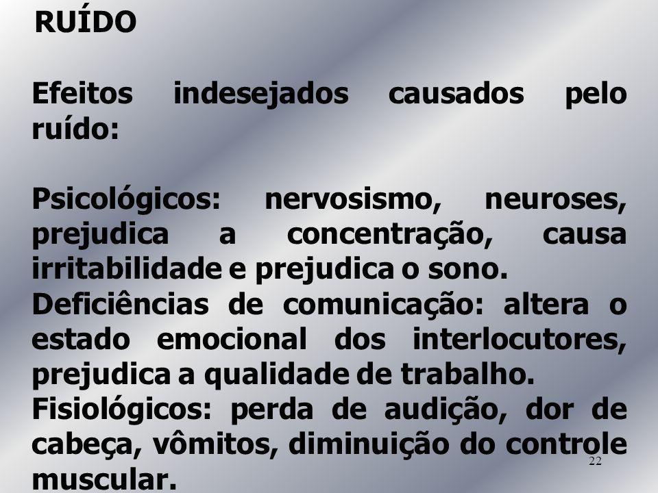 22 Efeitos indesejados causados pelo ruído: Psicológicos: nervosismo, neuroses, prejudica a concentração, causa irritabilidade e prejudica o sono. Def