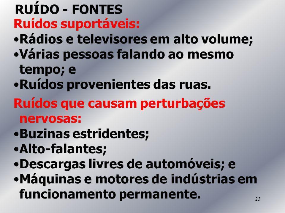 23 Ruídos suportáveis: Rádios e televisores em alto volume; Várias pessoas falando ao mesmo tempo; e Ruídos provenientes das ruas. Ruídos que causam p