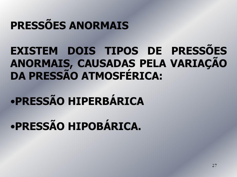 27 PRESSÕES ANORMAIS EXISTEM DOIS TIPOS DE PRESSÕES ANORMAIS, CAUSADAS PELA VARIAÇÃO DA PRESSÃO ATMOSFÉRICA: PRESSÃO HIPERBÁRICA PRESSÃO HIPOBÁRICA.