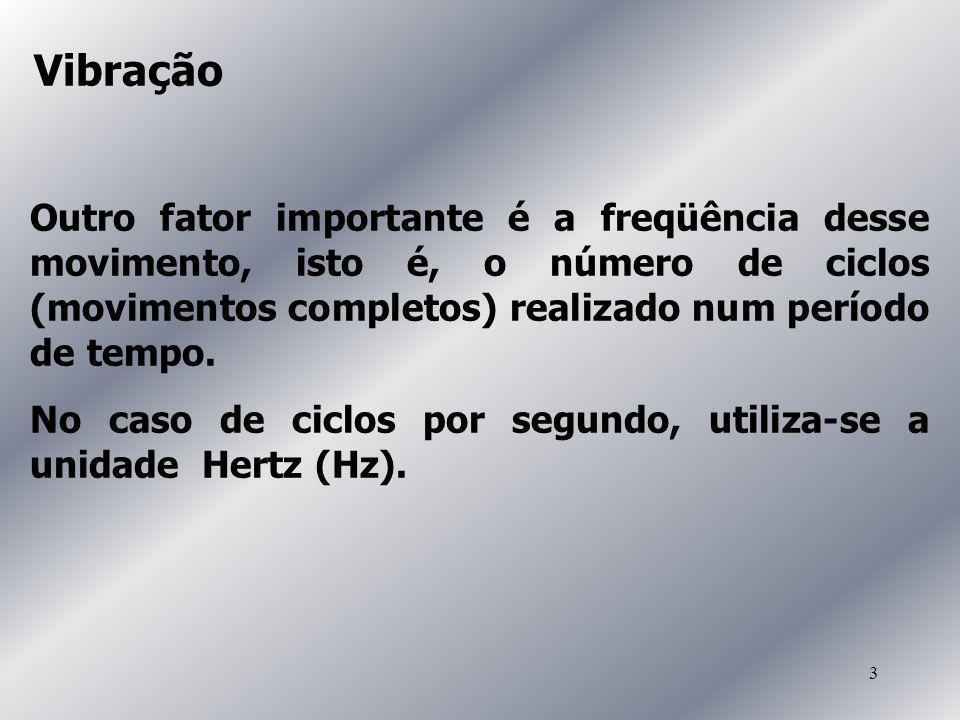 24 RUÍDO - PREVENÇÃO Incentivo e conscientização da utilização dos protetores auriculares.