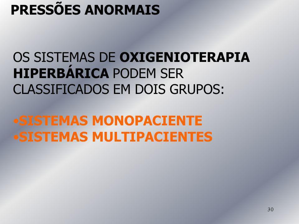 30 OS SISTEMAS DE OXIGENIOTERAPIA HIPERBÁRICA PODEM SER CLASSIFICADOS EM DOIS GRUPOS: SISTEMAS MONOPACIENTE SISTEMAS MULTIPACIENTES PRESSÕES ANORMAIS
