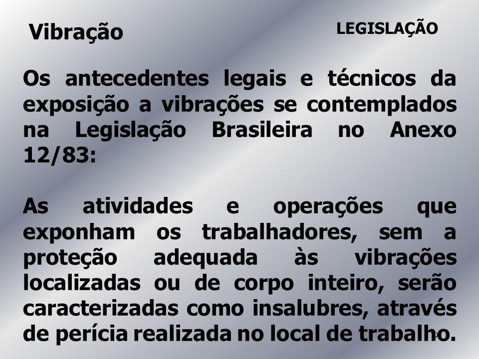 9 LEGISLAÇÃO Os antecedentes legais e técnicos da exposição a vibrações se contemplados na Legislação Brasileira no Anexo 12/83: As atividades e opera