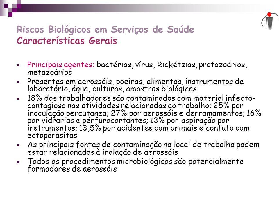 Riscos Biológicos em Serviços de Saúde Características Gerais Principais agentes: bactérias, vírus, Rickétzias, protozoários, metazoários Presentes em
