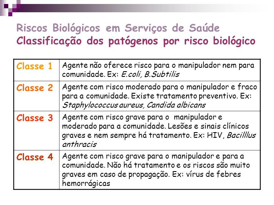 Riscos Biológicos em Serviços de Saúde Classificação dos patógenos por risco biológico Classe 1 Agente não oferece risco para o manipulador nem para c