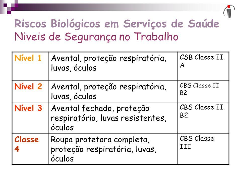 Riscos Biológicos em Serviços de Saúde Niveis de Segurança no Trabalho Nível 1Avental, proteção respiratória, luvas, óculos CSB Classe II A Nível 2Ave