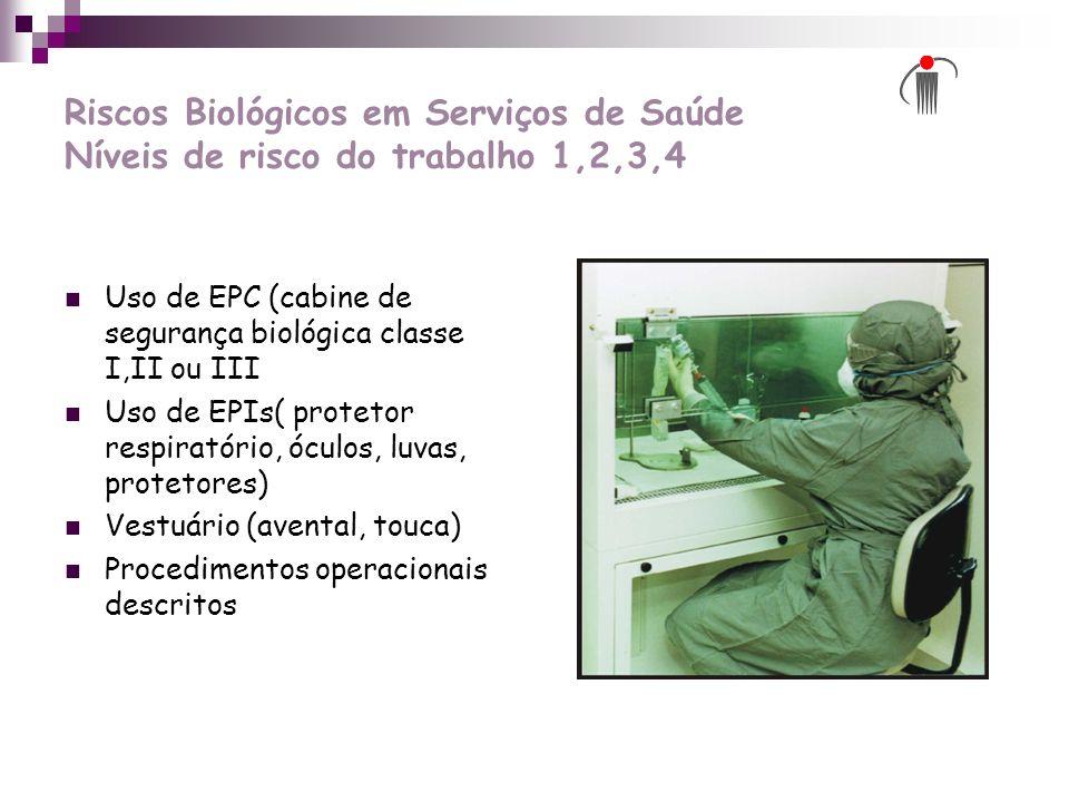 Riscos Biológicos em Serviços de Saúde Níveis de risco do trabalho 1,2,3,4 Uso de EPC (cabine de segurança biológica classe I,II ou III Uso de EPIs( p