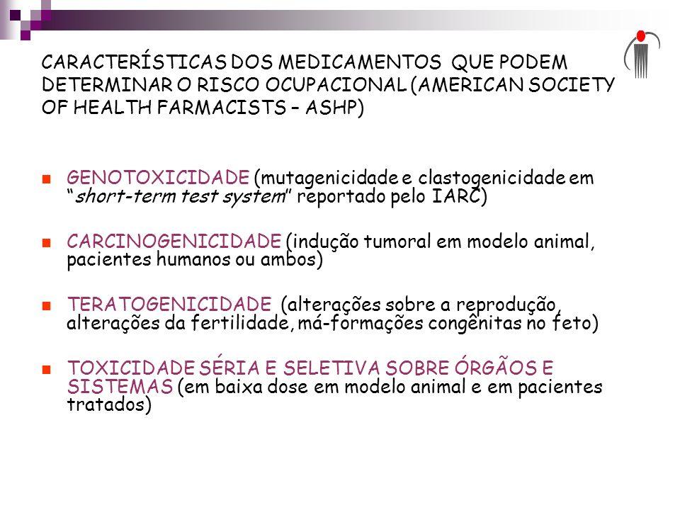 CARACTERÍSTICAS DOS MEDICAMENTOS QUE PODEM DETERMINAR O RISCO OCUPACIONAL (AMERICAN SOCIETY OF HEALTH FARMACISTS – ASHP) GENOTOXICIDADE (mutagenicidad