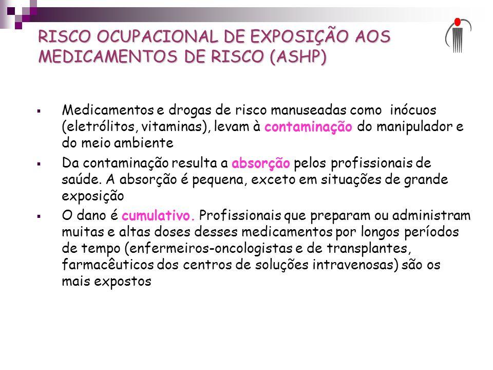 RISCO OCUPACIONAL DE EXPOSIÇÃO AOS MEDICAMENTOS DE RISCO (ASHP) Medicamentos e drogas de risco manuseadas como inócuos (eletrólitos, vitaminas), levam
