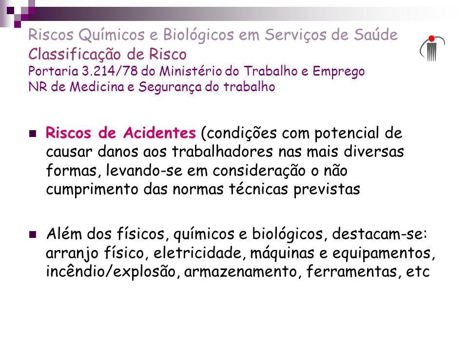 Riscos Químicos e Biológicos em Serviços de Saúde Classificação de Risco Portaria 3.214/78 do Ministério do Trabalho e Emprego NR de Medicina e Segura
