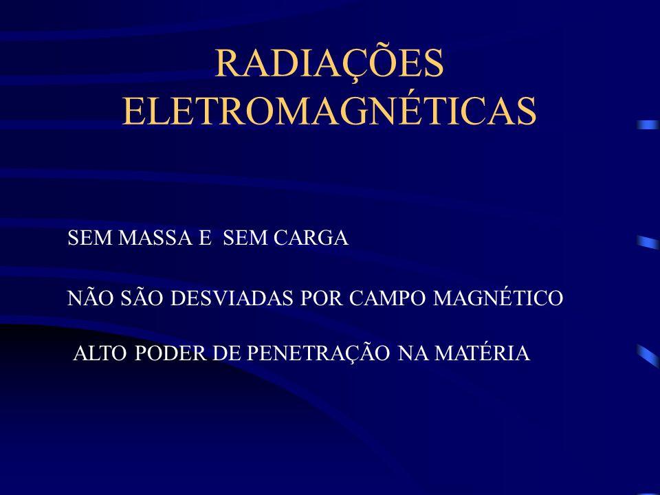 RADIAÇÕES ELETROMAGNÉTICAS SEM MASSA E SEM CARGA NÃO SÃO DESVIADAS POR CAMPO MAGNÉTICO ALTO PODER DE PENETRAÇÃO NA MATÉRIA