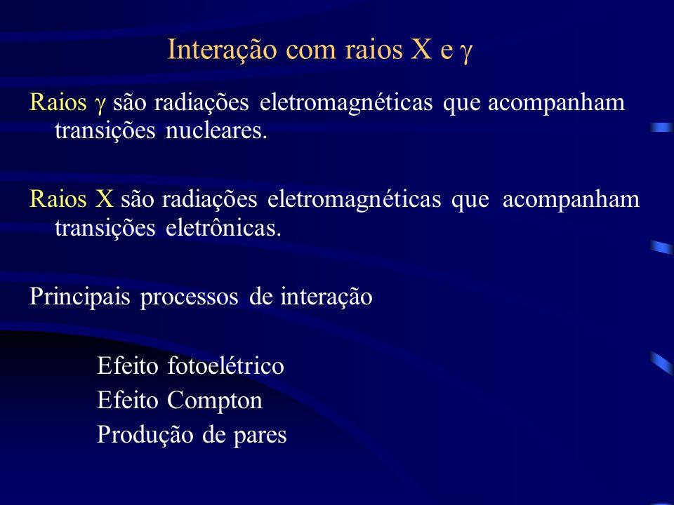 Interação com raios X e Raios são radiações eletromagnéticas que acompanham transições nucleares.
