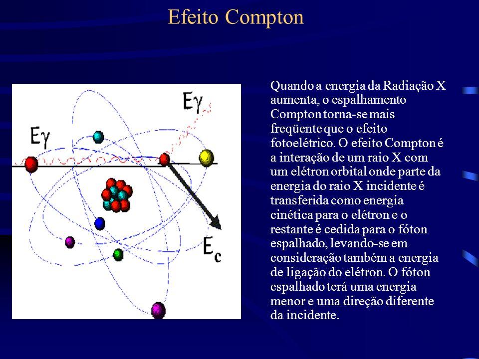 Efeito Compton Quando a energia da Radiação X aumenta, o espalhamento Compton torna-se mais freqüente que o efeito fotoelétrico.