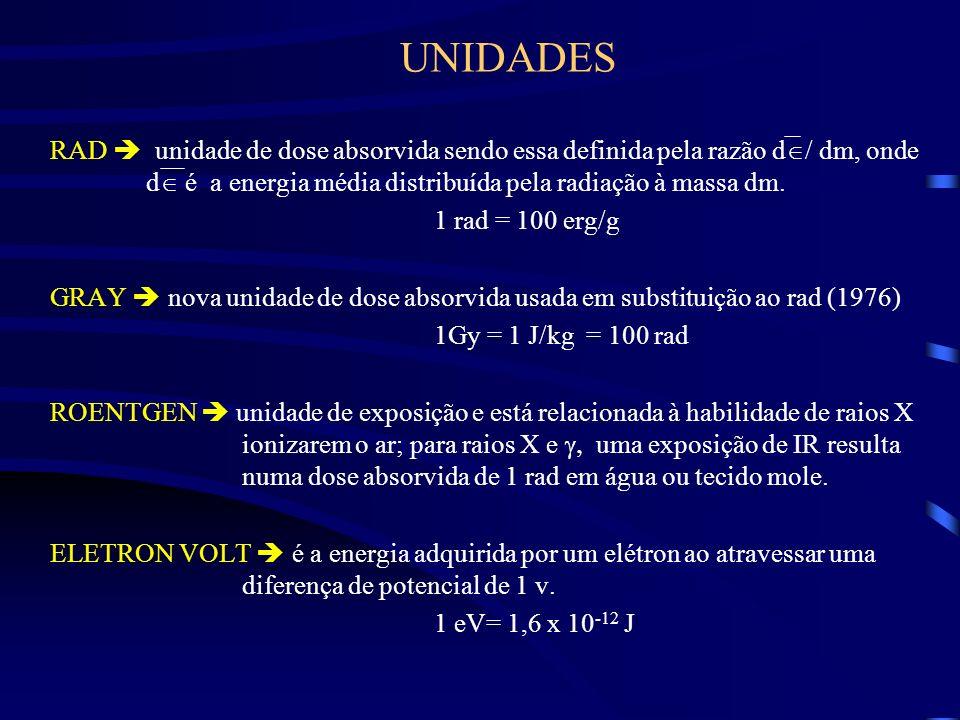 UNIDADES RAD unidade de dose absorvida sendo essa definida pela razão d / dm, onde d é a energia média distribuída pela radiação à massa dm.