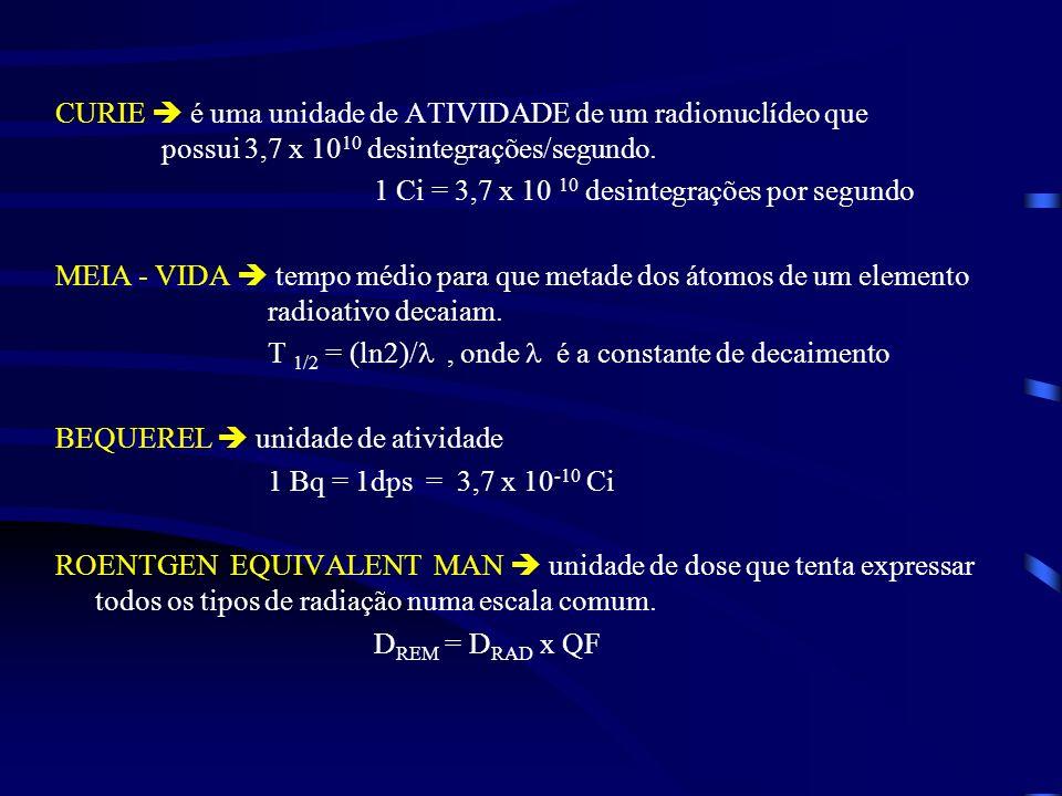 CURIE é uma unidade de ATIVIDADE de um radionuclídeo que possui 3,7 x 10 10 desintegrações/segundo.