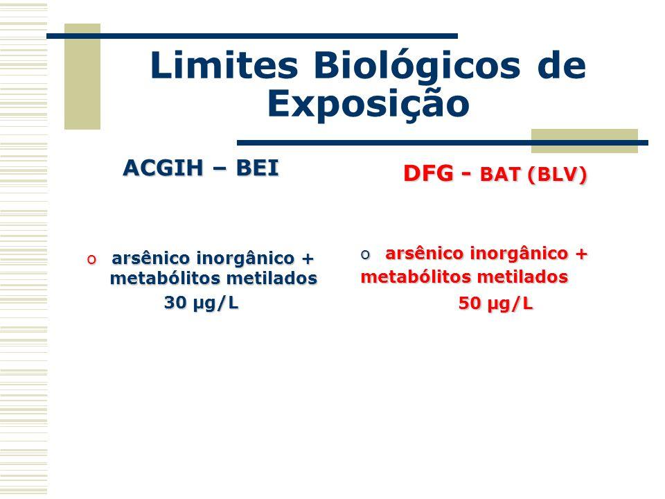 Limites Biológicos de Exposição ACGIH – BEI oarsênico inorgânico + metabólitos metilados 30 µg/L DFG - BAT (BLV) oarsênico inorgânico + metabólitos me