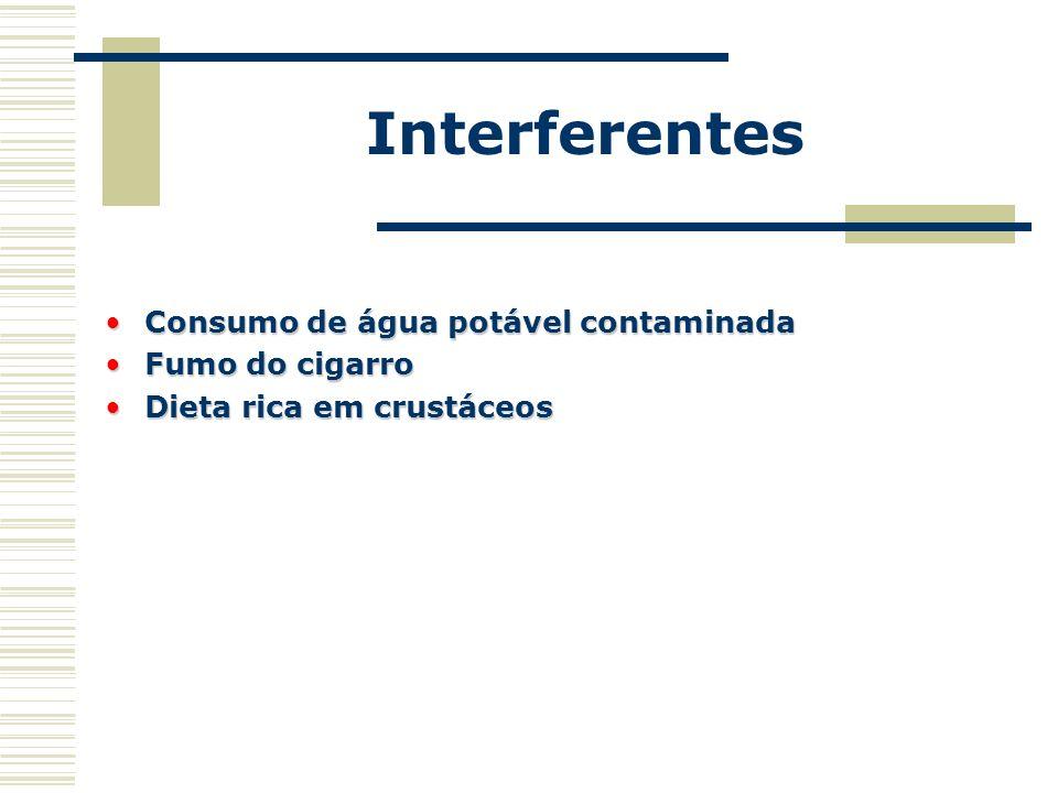 Interferentes Consumo de água potável contaminadaConsumo de água potável contaminada Fumo do cigarroFumo do cigarro Dieta rica em crustáceosDieta rica