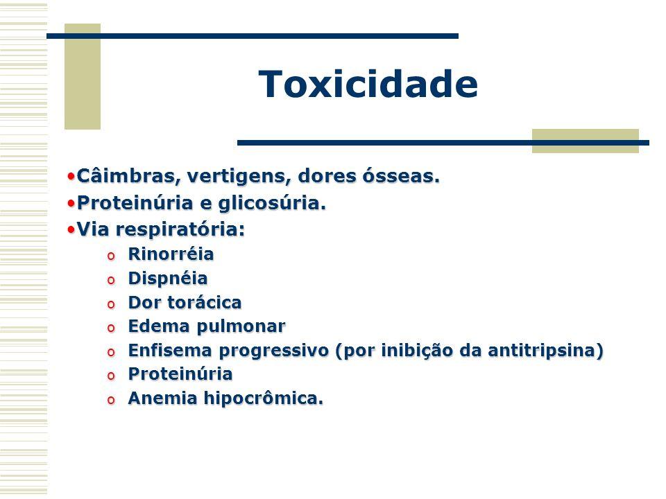 Toxicidade Câimbras, vertigens, dores ósseas.Câimbras, vertigens, dores ósseas. Proteinúria e glicosúria.Proteinúria e glicosúria. Via respiratória:Vi