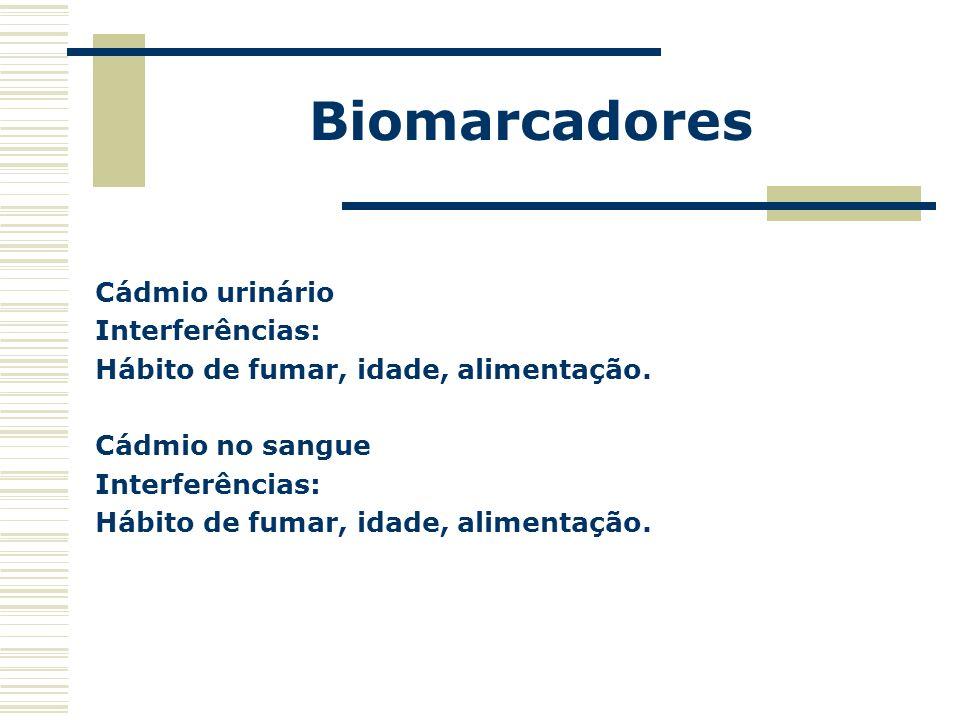 Biomarcadores Cádmio urinário Interferências: Hábito de fumar, idade, alimentação. Cádmio no sangue Interferências: Hábito de fumar, idade, alimentaçã