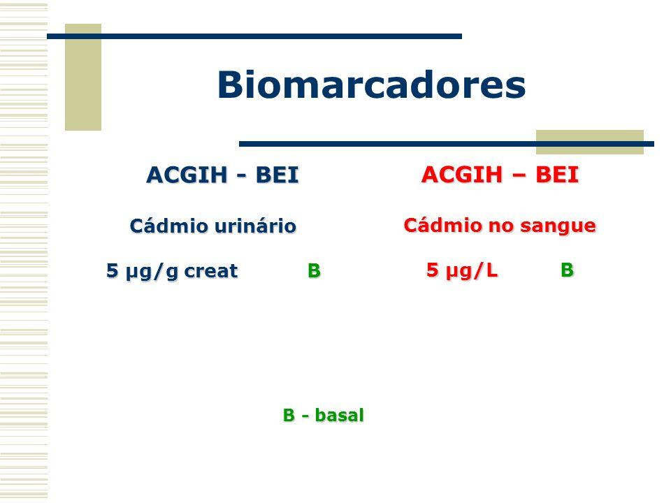 Biomarcadores ACGIH - BEI Cádmio urinário 5 µg/g creatB 5 µg/g creat B ACGIH – BEI Cádmio no sangue 5 µg/L B B - basal B - basal