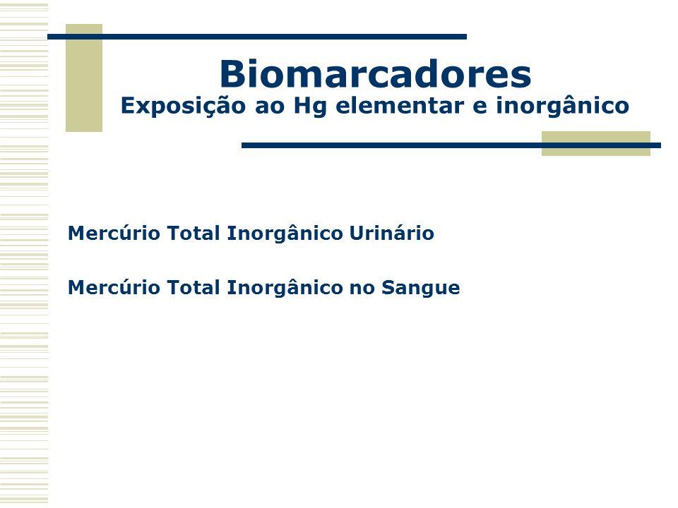 Biomarcadores Exposição ao Hg elementar e inorgânico Mercúrio Total Inorgânico Urinário Mercúrio Total Inorgânico no Sangue
